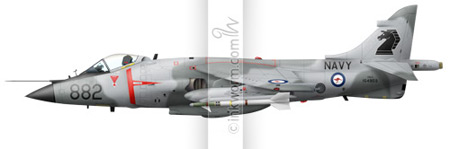 RAN Sea Harrier